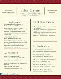 Job Resume Builder by Job Resume Template 2017 Learnhowtoloseweight Net