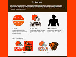 check out the new cleveland browns logo reveal for 2015 season