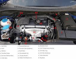 a3 bkd fuel pressure loss audi sport net