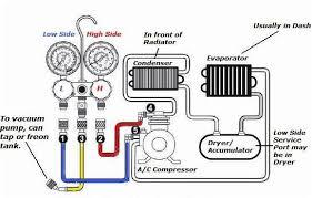 denlors auto blog blog archive basic car ac gauge set hook up
