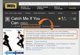 Maps To The Stars Imdb Imdb Genre Classification Using Deep Learning R Bloggers
