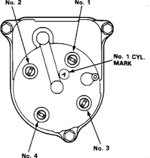 91 honda spark plug wiring diagram wiring diagrams