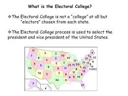the electoral college the united states does not directly elect