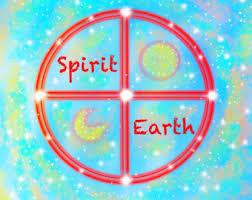 medicine wheel etsy