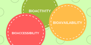 what is the difference between bioavailability bioaccessibility