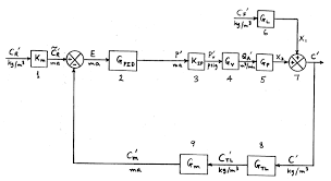 electrical symbols ieee std quick reference only page wiring