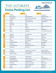 Top 10 Must Pack Cruise by 81 Best I M Going On A Cruise Images On Cruise