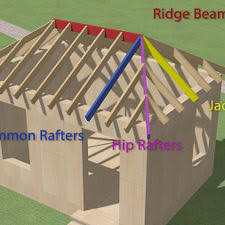 Hip Roof Measurements How To Build A Hip Roof 15 Steps With Pictures Wikihow