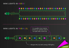 how to fix broken christmas lights how to fix broken christmas lights cnet