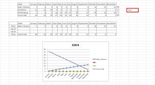 excel using worksheet macro to hide false row stack overflow