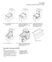 eifs exterior insulation and finishing system eifs details