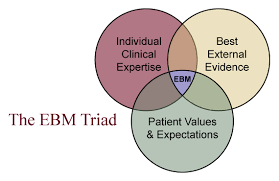 ebm defined evidence based medicine libguides at weill cornell