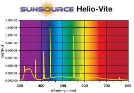 helio vite uva uvb f32t8 high par fluorescent plant grow light