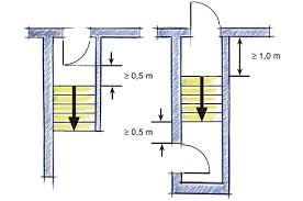 treppen din 18065 pdf vbg 1 5 treppen