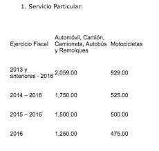 monto a pagar de tenencia 2016 aprovecha los descuentos en pago de tenencia en oaxaca posta