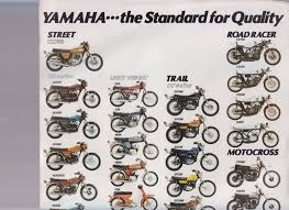 6 pages vintage motocross race test literature 1981 yamaha yz250h