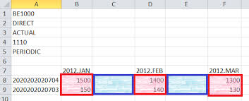 epm sheet protection and offline mode sap blogs