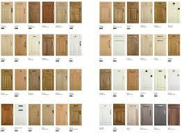 kitchen door designs decorating home ideas