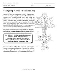classifying matter a concept map 8th 12th grade worksheet