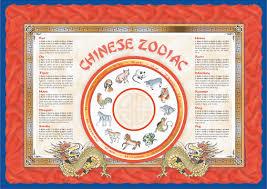 zodiac placemat nexday supply 504 zodiac placemat 9 1 2x13 1 2