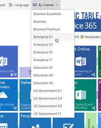 Periodic Table Changes You Can Now Filter The Periodic Table Of Office 365 By License