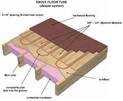 underfloor radiant heat systems transfer plate radiant heat