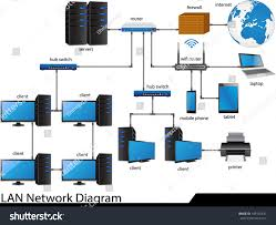 home wired network diagram diagram collections wiring diagram