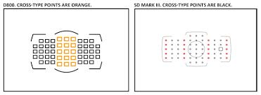 canon 5d mark iii black friday karel donk u0027s blog canon eos 5d mark iii review