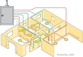 house wiring diagram of a typical circuit buscar con google a