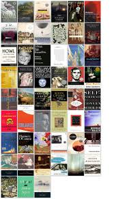 50 books recommended by dr jordan peterson updated books