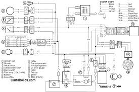 yamaha golf cart wiring diagram 48 volt the and agnitum me
