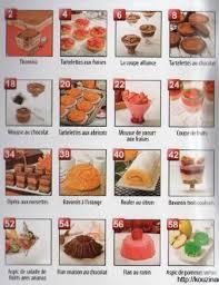telecharger recette de cuisine alg駻ienne pdf la cuisine algérienne samira tartes et desserts