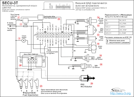 wiring diagrams for secu 3 units examples мпсз secu 3
