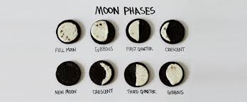 moon phases moons decoded astrostyle