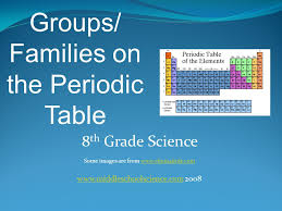 families on the periodic table ppt download