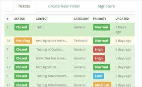 Help Desk System 7 Best Wordpress Help Desk Plugins For Customer Support