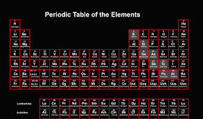 modern table of elements new periodic table of elements videos youtube archive 2
