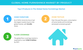 home furnishings market innovative furniture designs to boost