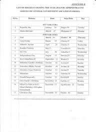 list and rh list during 2016 in odisha circle po tools