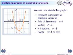 boardworks ltd of 14 graphs parabolas by calculating strategic
