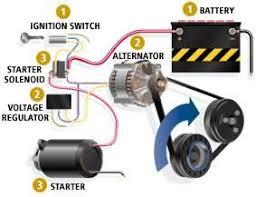 Led Light Flicker Problem How To Fix Flickering Vehicle Lights It Still Runs Your