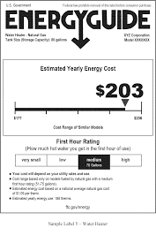 federal register energy labeling rule