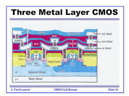 layout design cmos cmos vlsi design lecture 2 fabrication layout ppt video online