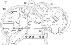 Earth Shelter Underground Floor Plans Consider Earth Sheltered Homes For Energy Efficiency And Natural