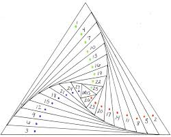 top 25 best triangle template ideas on pinterest basic drawing