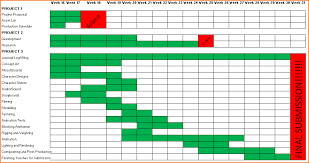 Production Schedule Template Excel Free 4 Schedule Template Excel Teknoswitch