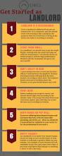 Rental Property Expenses Spreadsheet Best 25 Rental Property Ideas On Pinterest Investing In Rental