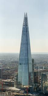 the shard wikipedia