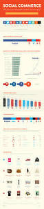 social commerce which social media platforms drive the most sales