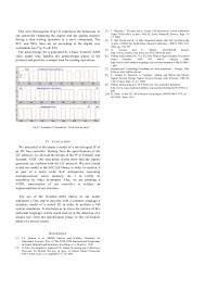 ieee paper a systemc ams model of an i2c bus controller